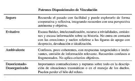 TIPO VINCULOS 2